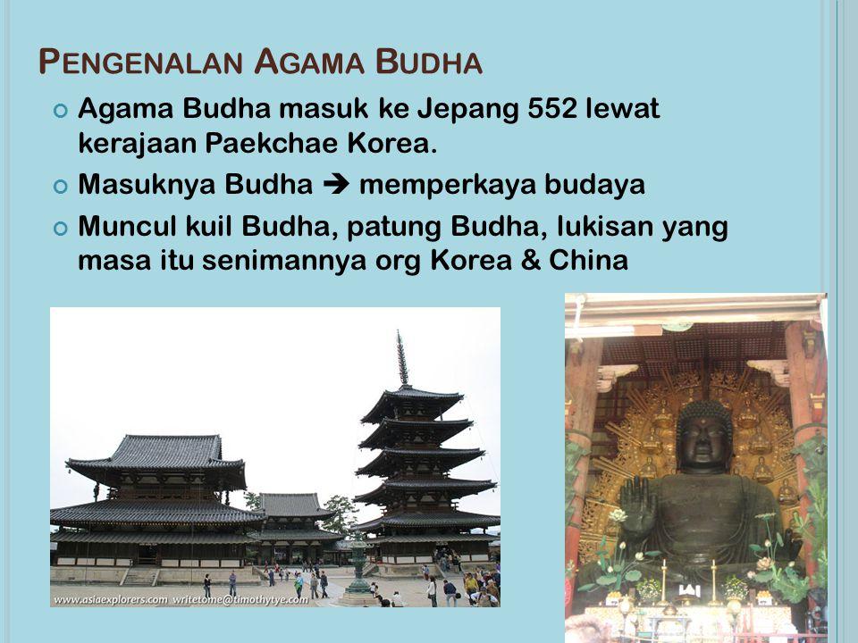 Pengenalan Agama Budha