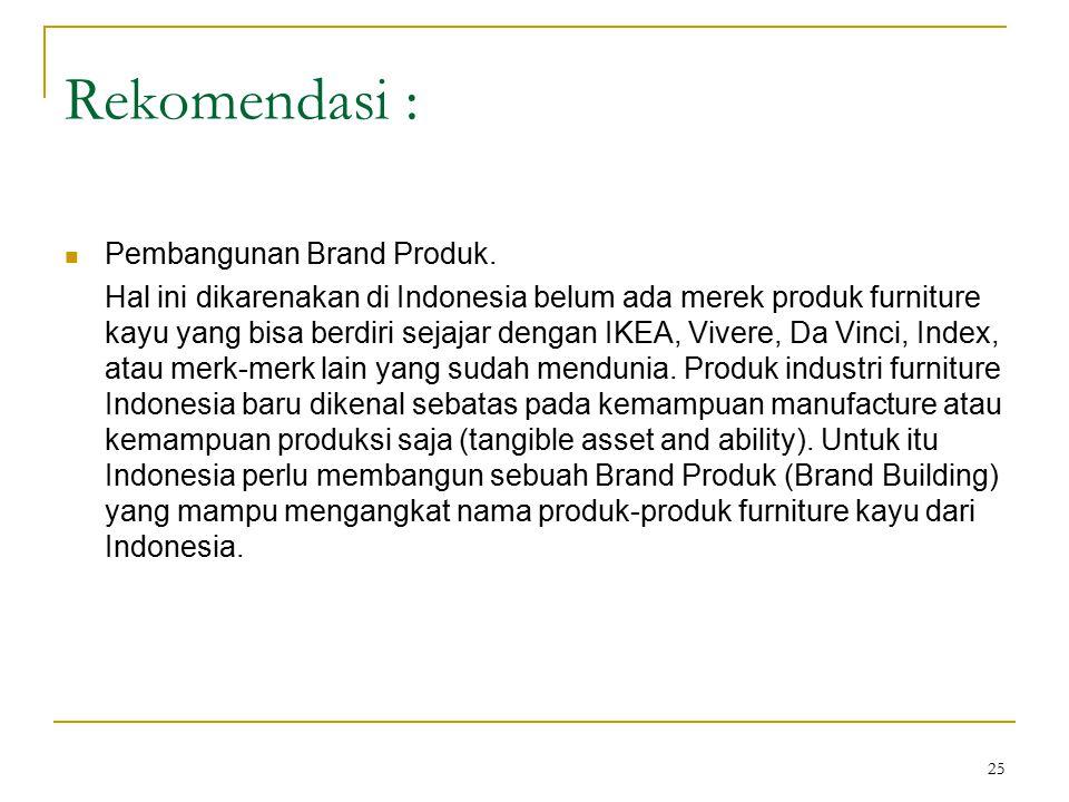 Rekomendasi : Pembangunan Brand Produk.