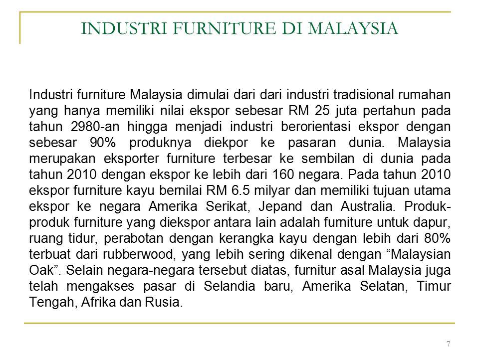 INDUSTRI FURNITURE DI MALAYSIA