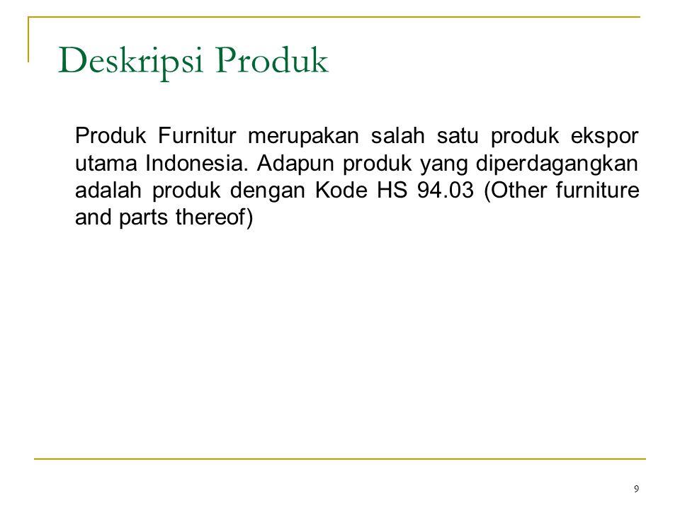 Deskripsi Produk