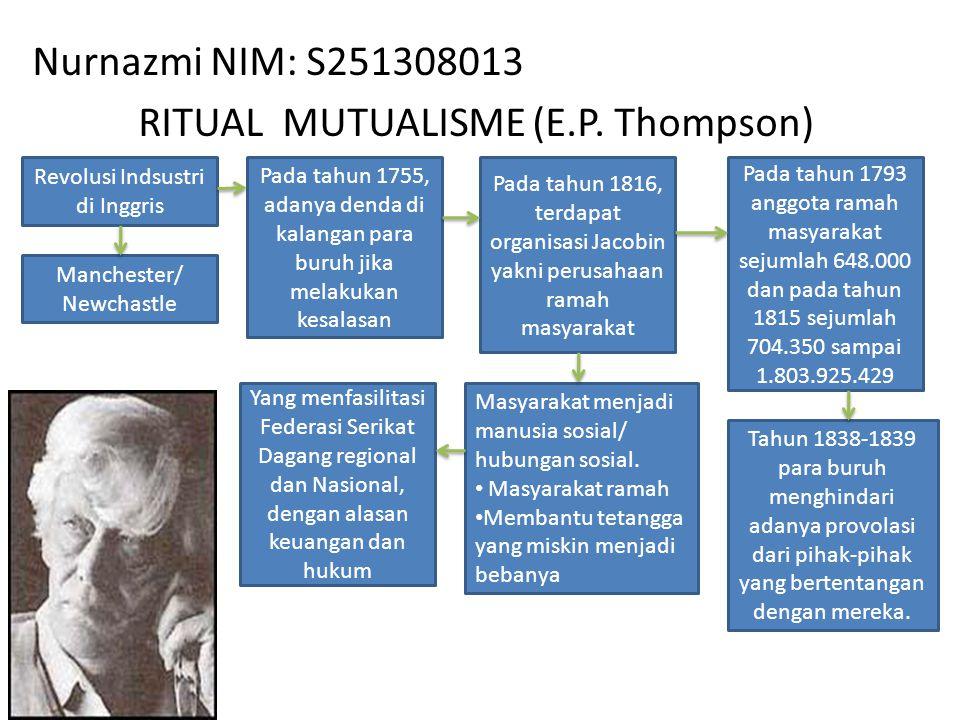 Nurnazmi NIM: S251308013 RITUAL MUTUALISME (E.P. Thompson)