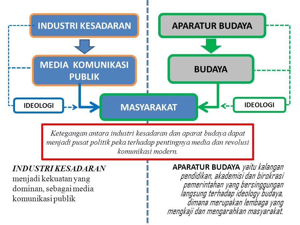 MEDIA KOMUNIKASI PUBLIK