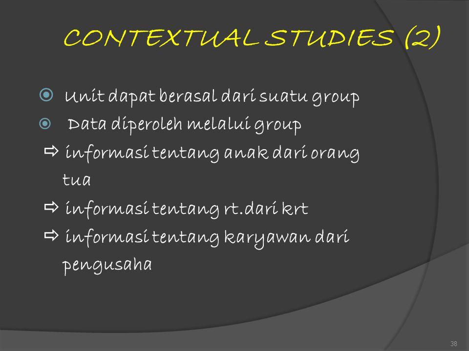 CONTEXTUAL STUDIES (2) Unit dapat berasal dari suatu group
