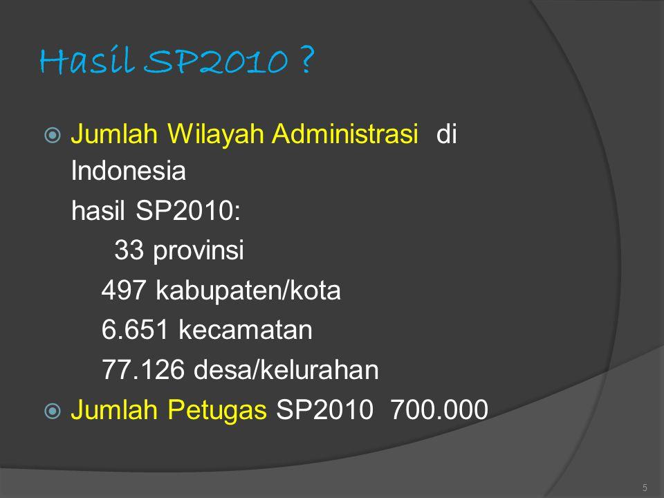 Hasil SP2010 Jumlah Wilayah Administrasi di Indonesia hasil SP2010: