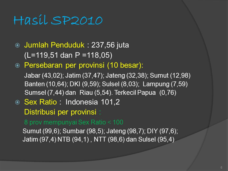 Hasil SP2010 Jumlah Penduduk : 237,56 juta (L=119,51 dan P =118,05)