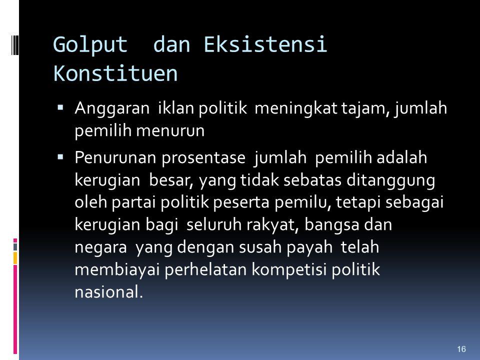 Golput dan Eksistensi Konstituen