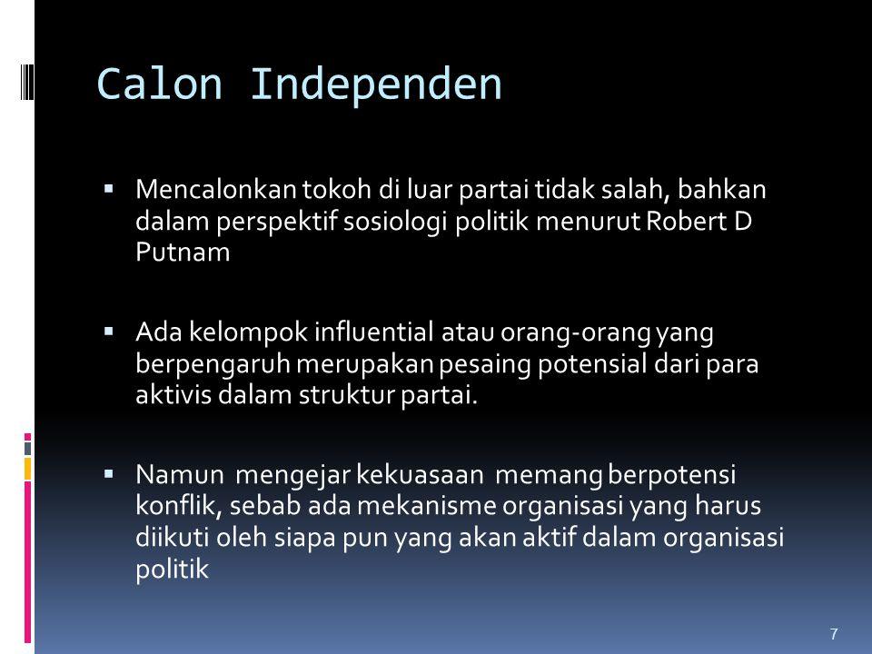 Calon Independen Mencalonkan tokoh di luar partai tidak salah, bahkan dalam perspektif sosiologi politik menurut Robert D Putnam.