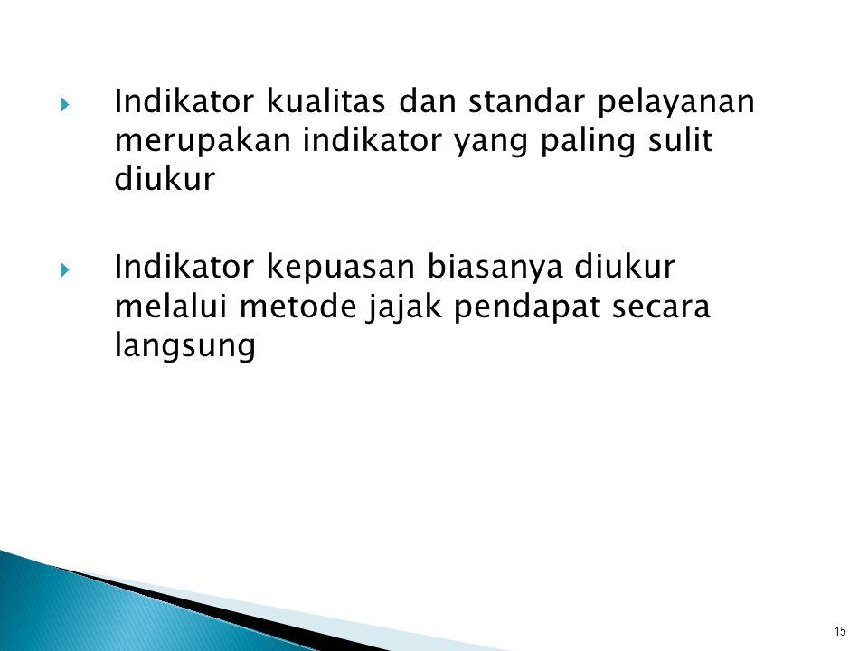 Indikator kualitas dan standar pelayanan merupakan indikator yang paling sulit diukur