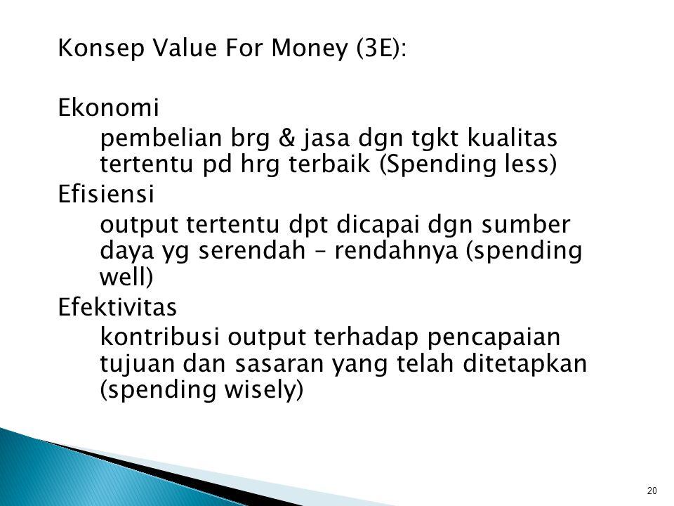 Konsep Value For Money (3E): Ekonomi pembelian brg & jasa dgn tgkt kualitas tertentu pd hrg terbaik (Spending less) Efisiensi output tertentu dpt dicapai dgn sumber daya yg serendah – rendahnya (spending well) Efektivitas kontribusi output terhadap pencapaian tujuan dan sasaran yang telah ditetapkan (spending wisely)