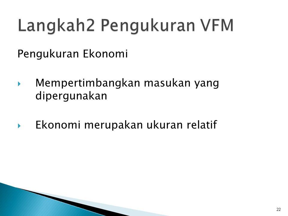 Langkah2 Pengukuran VFM