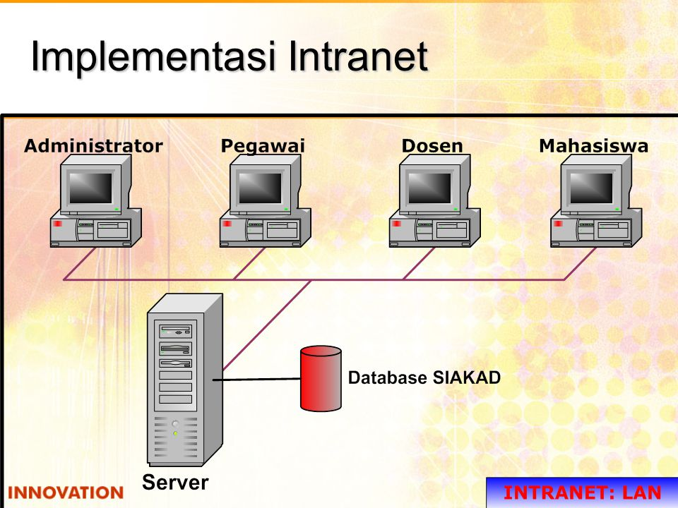 Implementasi Intranet