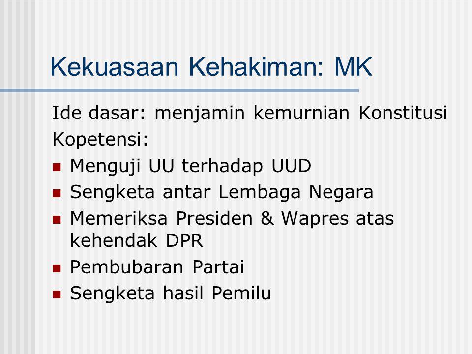 Kekuasaan Kehakiman: MK