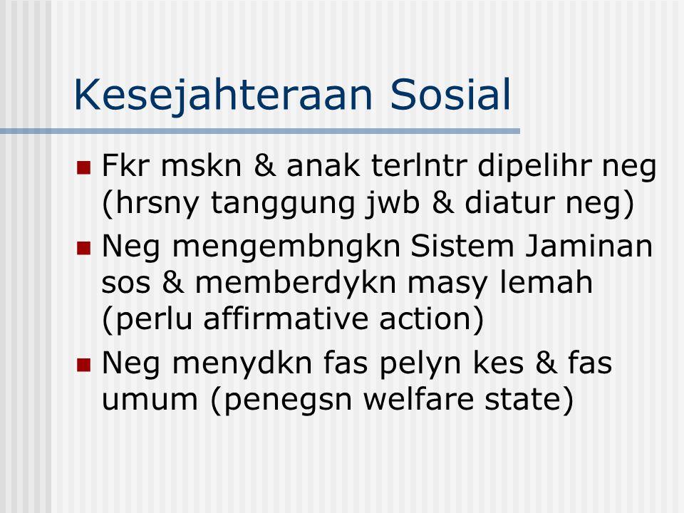 Kesejahteraan Sosial Fkr mskn & anak terlntr dipelihr neg (hrsny tanggung jwb & diatur neg)