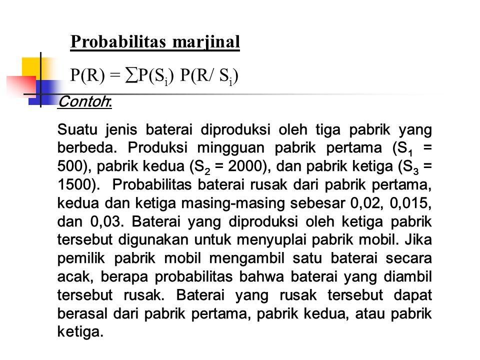 Probabilitas marjinal P(R) = P(Si) P(R/ Si)