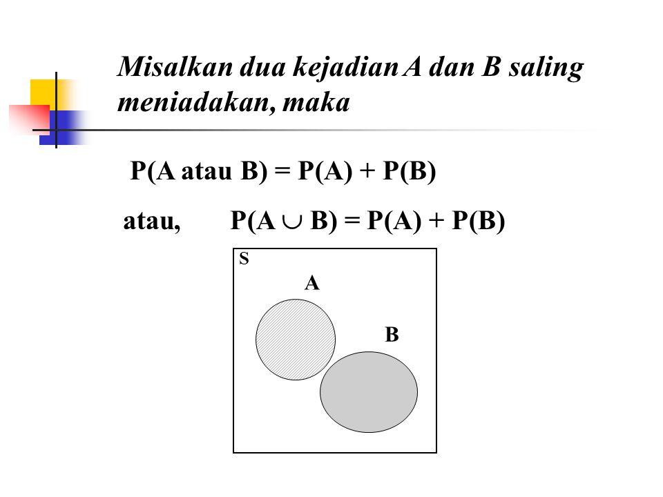 Misalkan dua kejadian A dan B saling meniadakan, maka