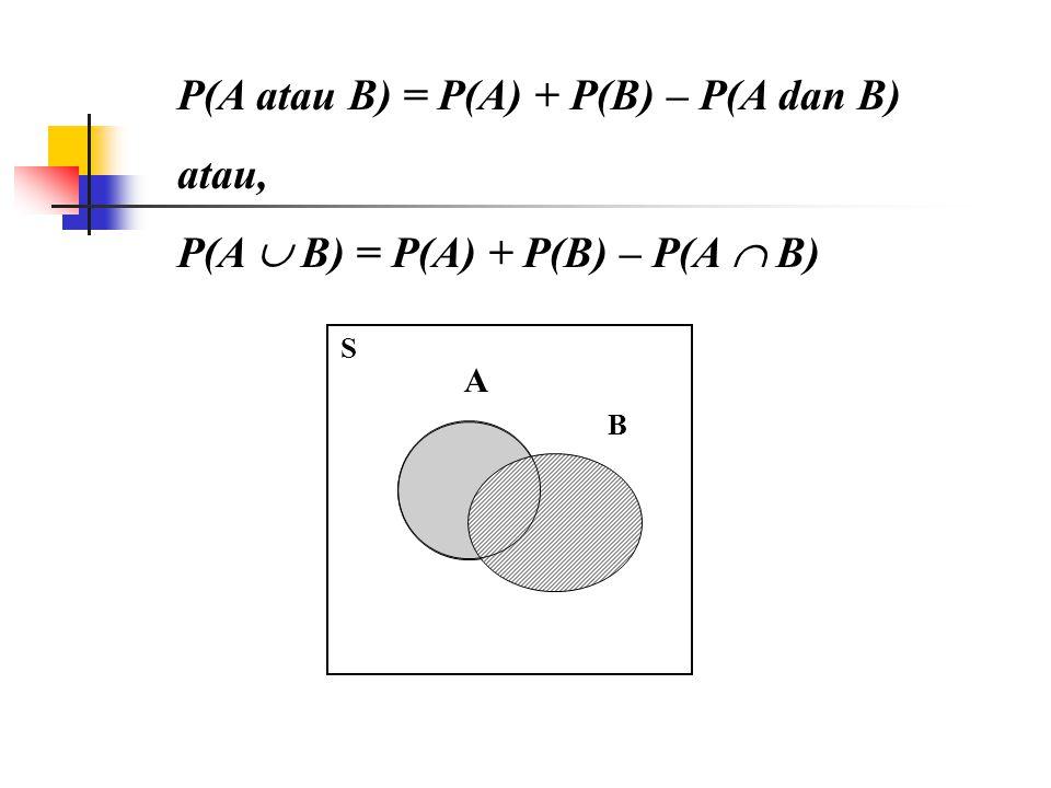 P(A atau B) = P(A) + P(B) – P(A dan B) atau,