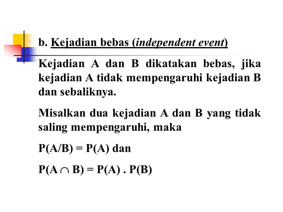 b. Kejadian bebas (independent event)
