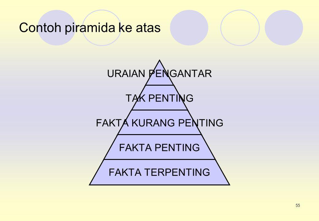Contoh piramida ke atas