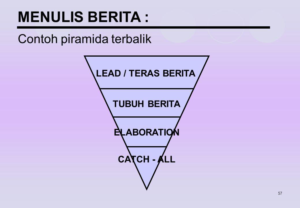 MENULIS BERITA : Contoh piramida terbalik LEAD / TERAS BERITA