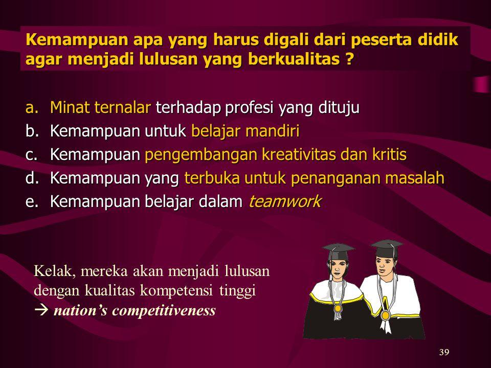 Kemampuan apa yang harus digali dari peserta didik agar menjadi lulusan yang berkualitas