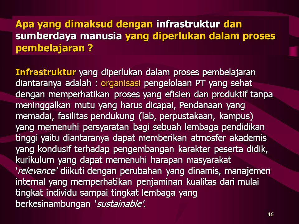 Apa yang dimaksud dengan infrastruktur dan sumberdaya manusia yang diperlukan dalam proses pembelajaran