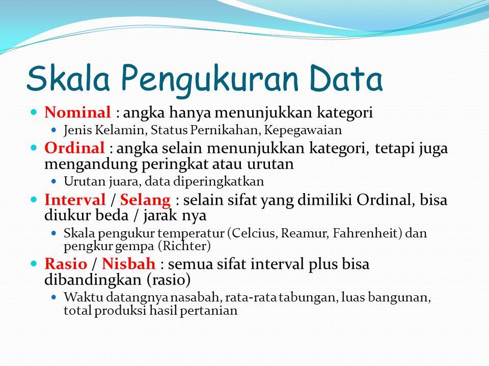Skala Pengukuran Data Nominal : angka hanya menunjukkan kategori