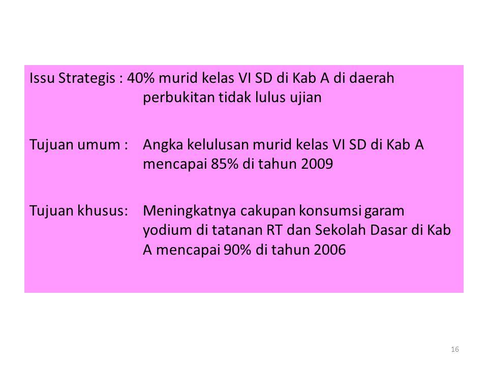 Issu Strategis : 40% murid kelas VI SD di Kab A di daerah perbukitan tidak lulus ujian