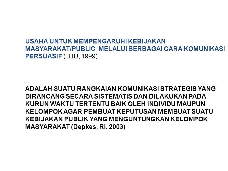 USAHA UNTUK MEMPENGARUHI KEBIJAKAN MASYARAKAT/PUBLIC MELALUI BERBAGAI CARA KOMUNIKASI PERSUASIF (JHU, 1999)