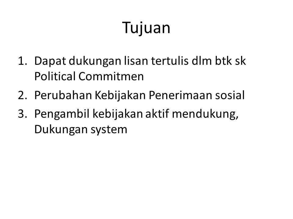 Tujuan Dapat dukungan lisan tertulis dlm btk sk Political Commitmen