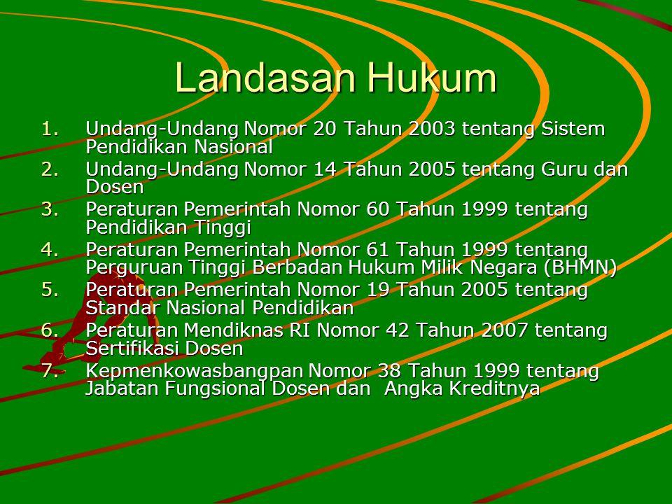Landasan Hukum Undang-Undang Nomor 20 Tahun 2003 tentang Sistem Pendidikan Nasional. Undang-Undang Nomor 14 Tahun 2005 tentang Guru dan Dosen.