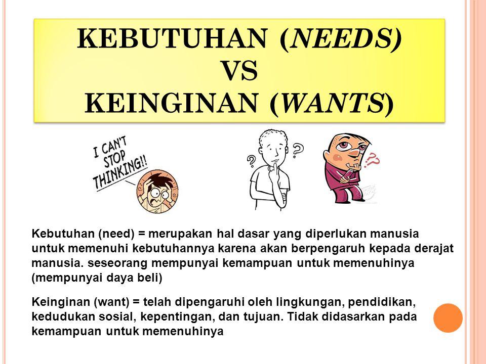 KEBUTUHAN (NEEDS) VS KEINGINAN (WANTS)