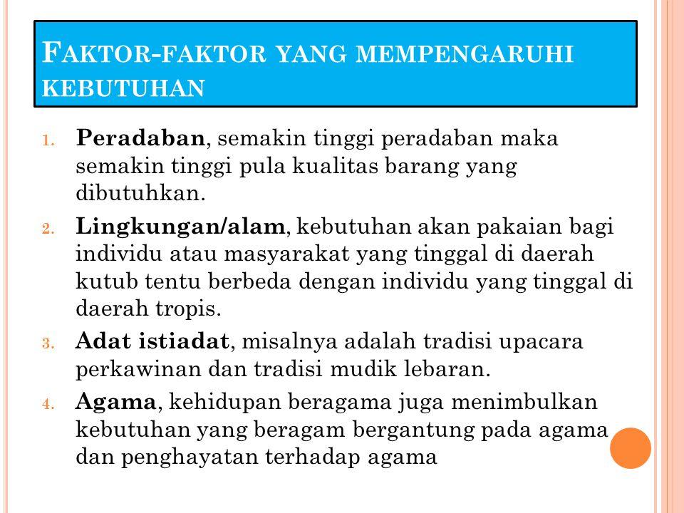 Faktor-faktor yang mempengaruhi kebutuhan