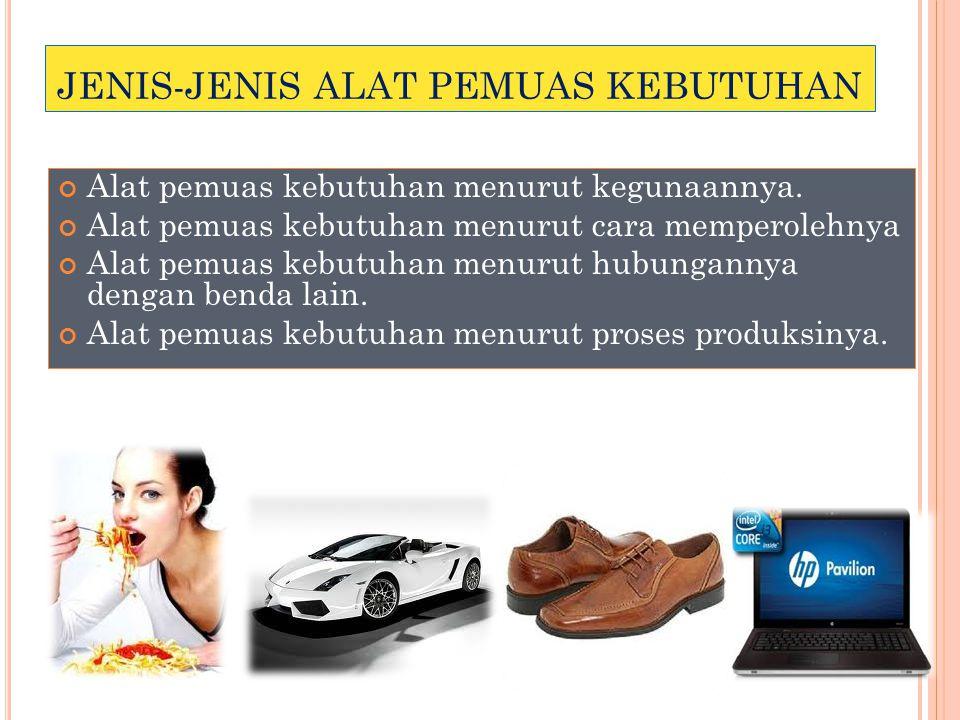 JENIS-JENIS ALAT PEMUAS KEBUTUHAN