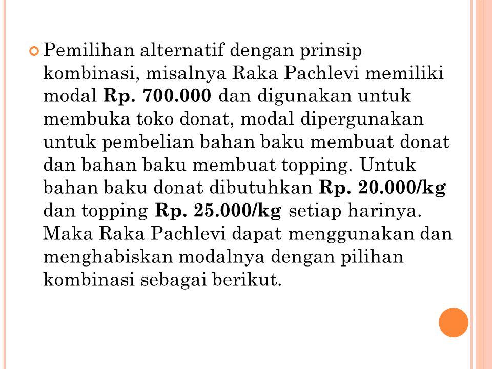 Pemilihan alternatif dengan prinsip kombinasi, misalnya Raka Pachlevi memiliki modal Rp.