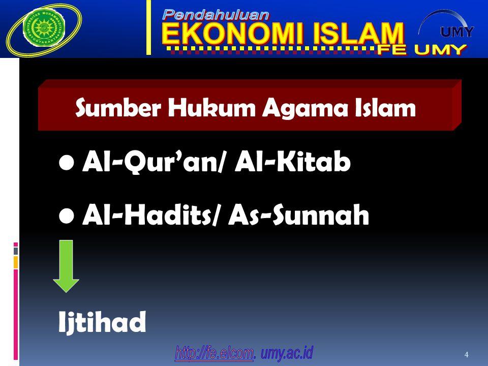 Sumber Hukum Agama Islam
