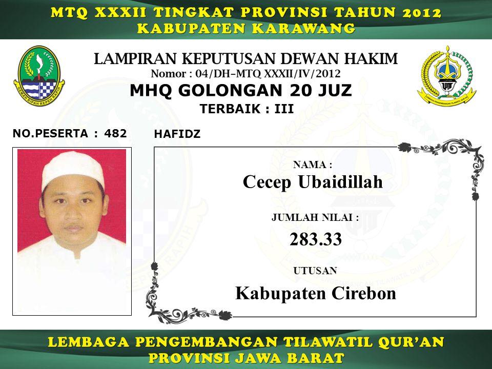 Cecep Ubaidillah 283.33 Kabupaten Cirebon MHQ GOLONGAN 20 JUZ