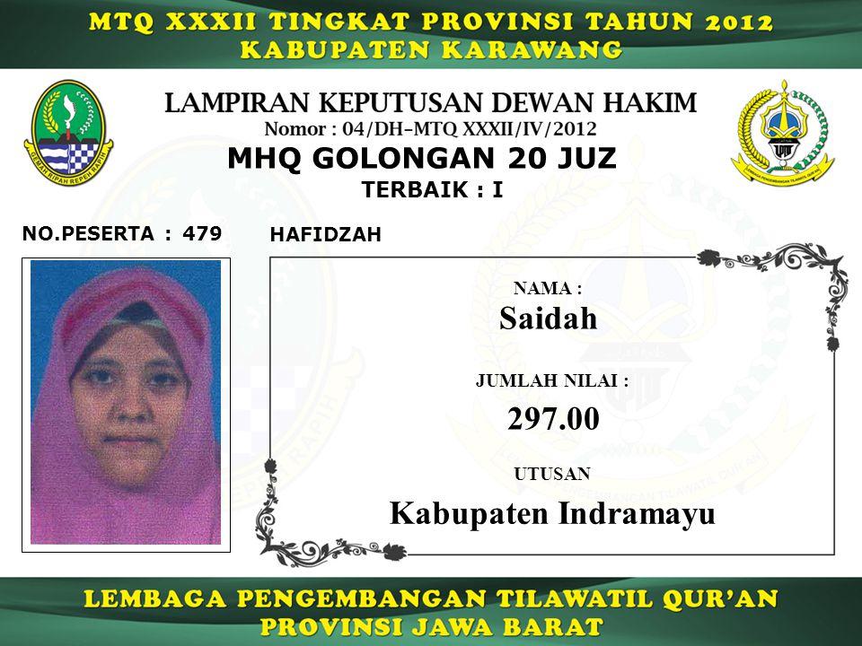Saidah 297.00 Kabupaten Indramayu MHQ GOLONGAN 20 JUZ TERBAIK : I