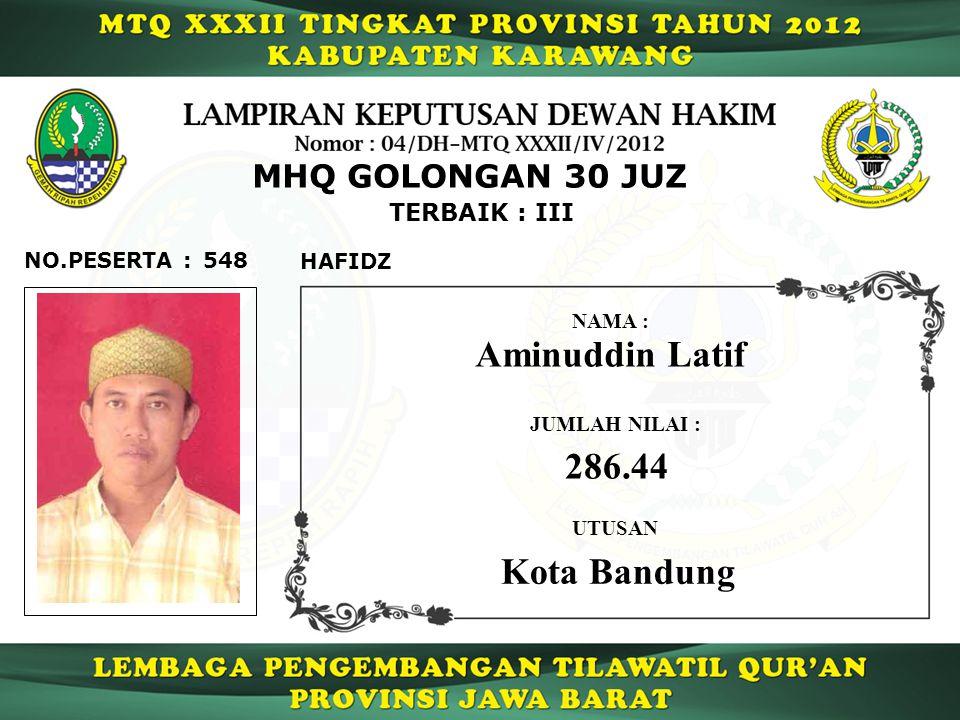 Aminuddin Latif 286.44 Kota Bandung MHQ GOLONGAN 30 JUZ TERBAIK : III
