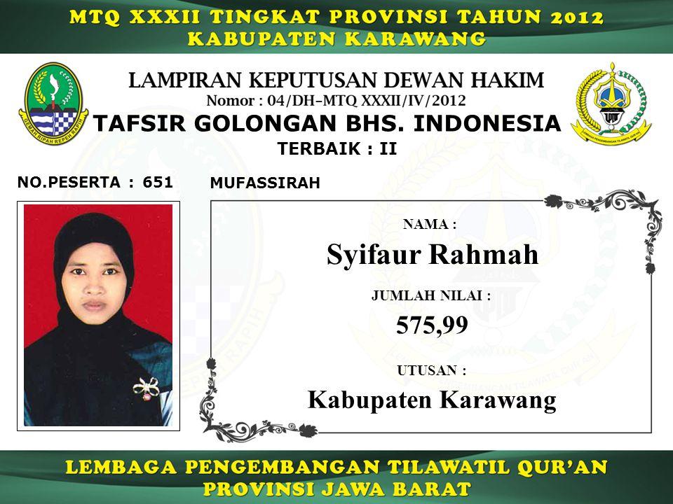 Syifaur Rahmah 575,99 Kabupaten Karawang