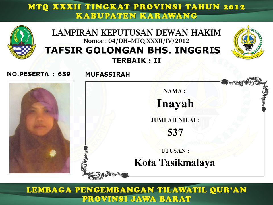 Inayah 537 Kota Tasikmalaya TAFSIR GOLONGAN BHS. INGGRIS TERBAIK : II
