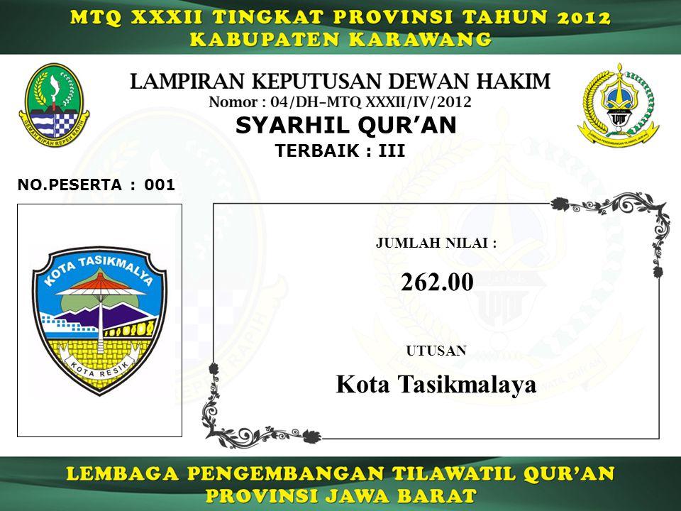 262.00 Kota Tasikmalaya SYARHIL QUR'AN TERBAIK : III NO.PESERTA : 001
