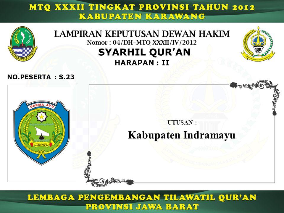 Kabupaten Indramayu SYARHIL QUR'AN HARAPAN : II NO.PESERTA : S.23