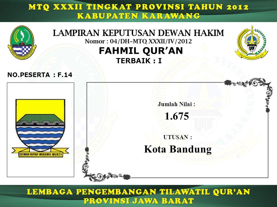 1.675 Kota Bandung FAHMIL QUR'AN TERBAIK : I NO.PESERTA : F.14