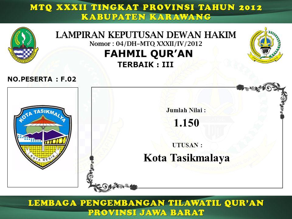 1.150 Kota Tasikmalaya FAHMIL QUR'AN TERBAIK : III NO.PESERTA : F.02