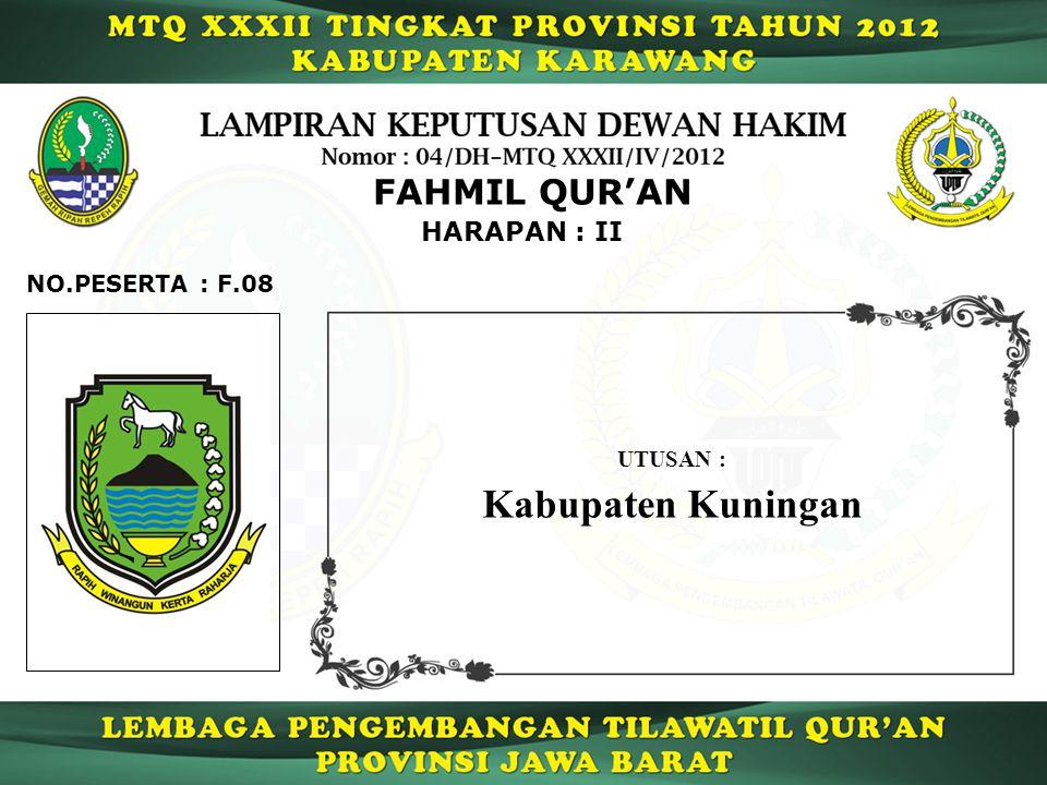 Kabupaten Kuningan FAHMIL QUR'AN HARAPAN : II NO.PESERTA : F.08