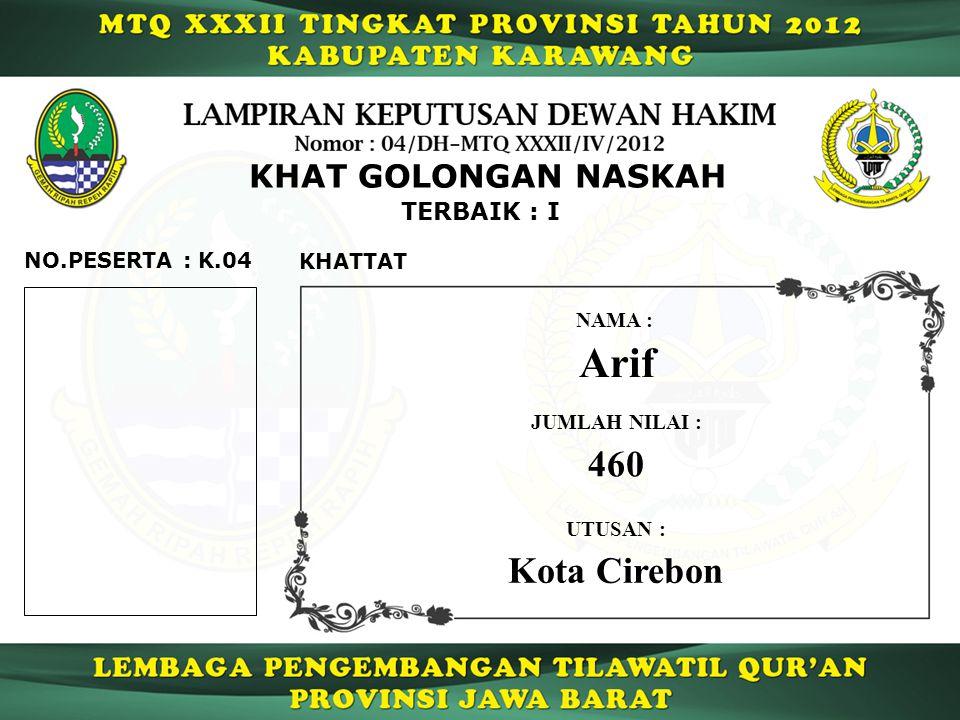 Arif 460 Kota Cirebon KHAT GOLONGAN NASKAH TERBAIK : I NO.PESERTA :