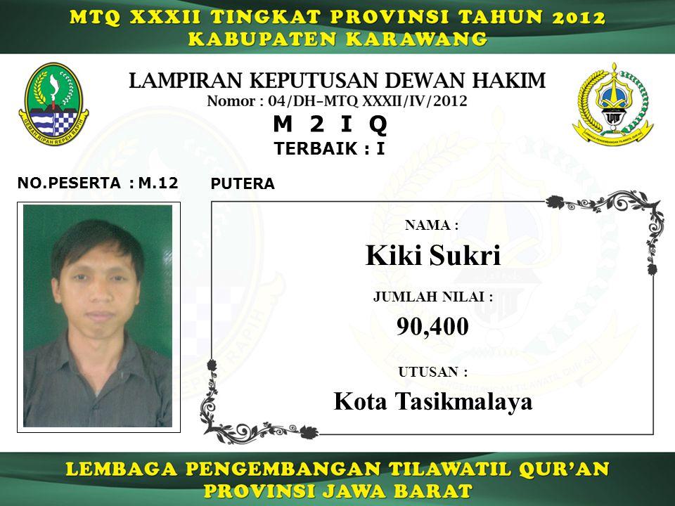 Kiki Sukri 90,400 Kota Tasikmalaya M 2 I Q TERBAIK : I NO.PESERTA :