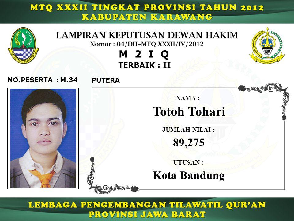Totoh Tohari 89,275 Kota Bandung M 2 I Q TERBAIK : II NO.PESERTA :