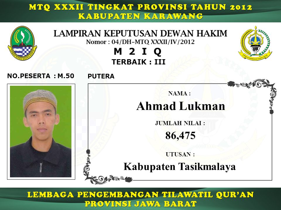 Ahmad Lukman 86,475 Kabupaten Tasikmalaya M 2 I Q TERBAIK : III