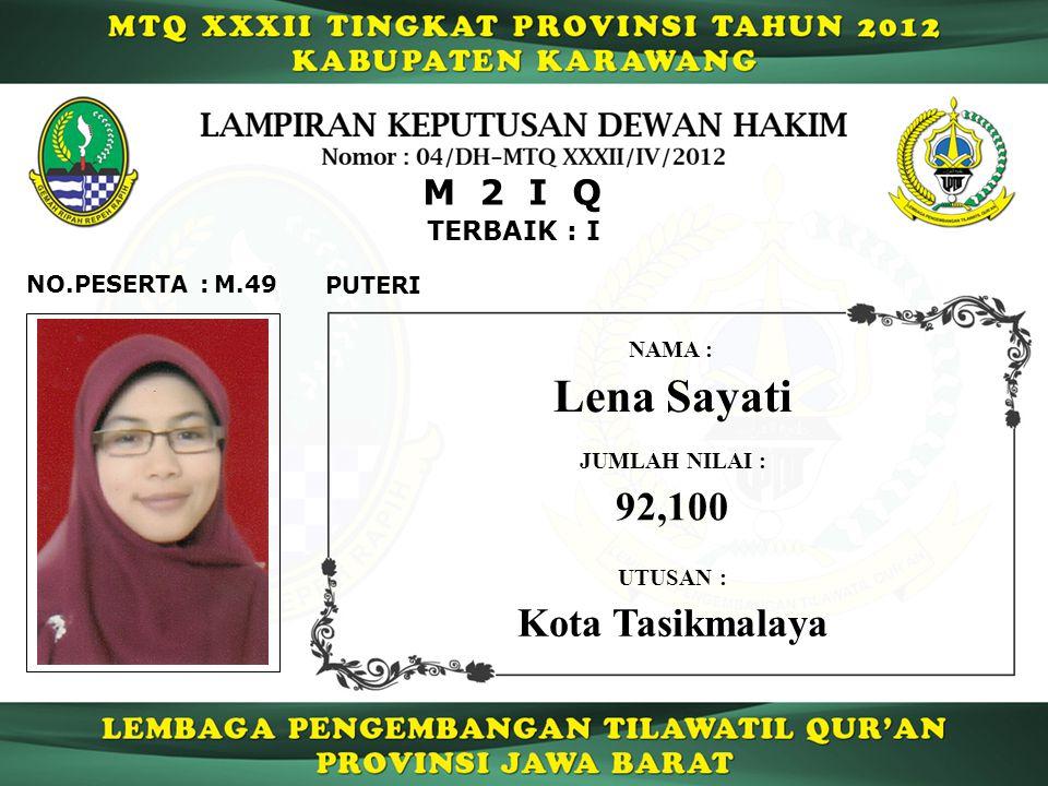Lena Sayati 92,100 Kota Tasikmalaya M 2 I Q TERBAIK : I NO.PESERTA :
